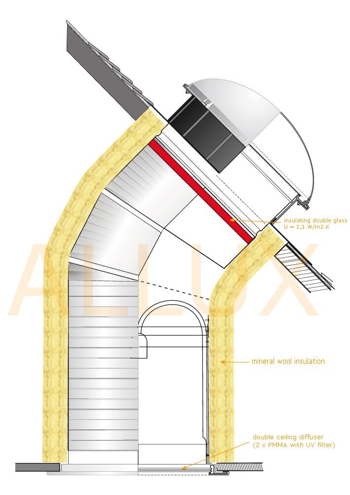 insulating_light_tube